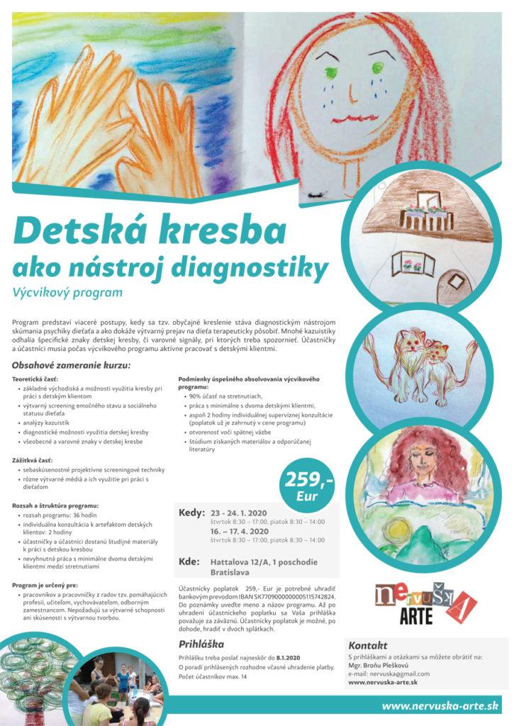 Detska kresba ako nastroj diagnostiky